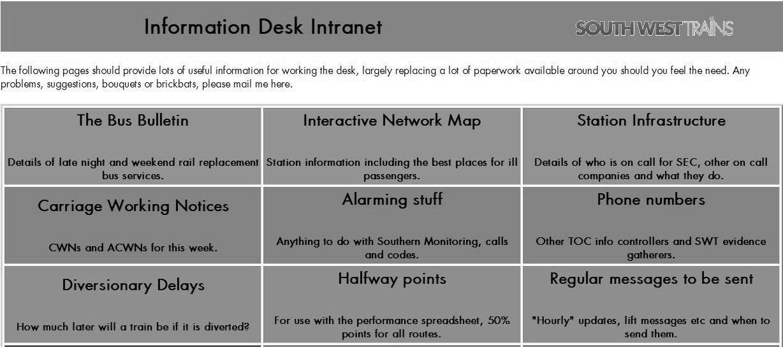 Information Desk Intranet